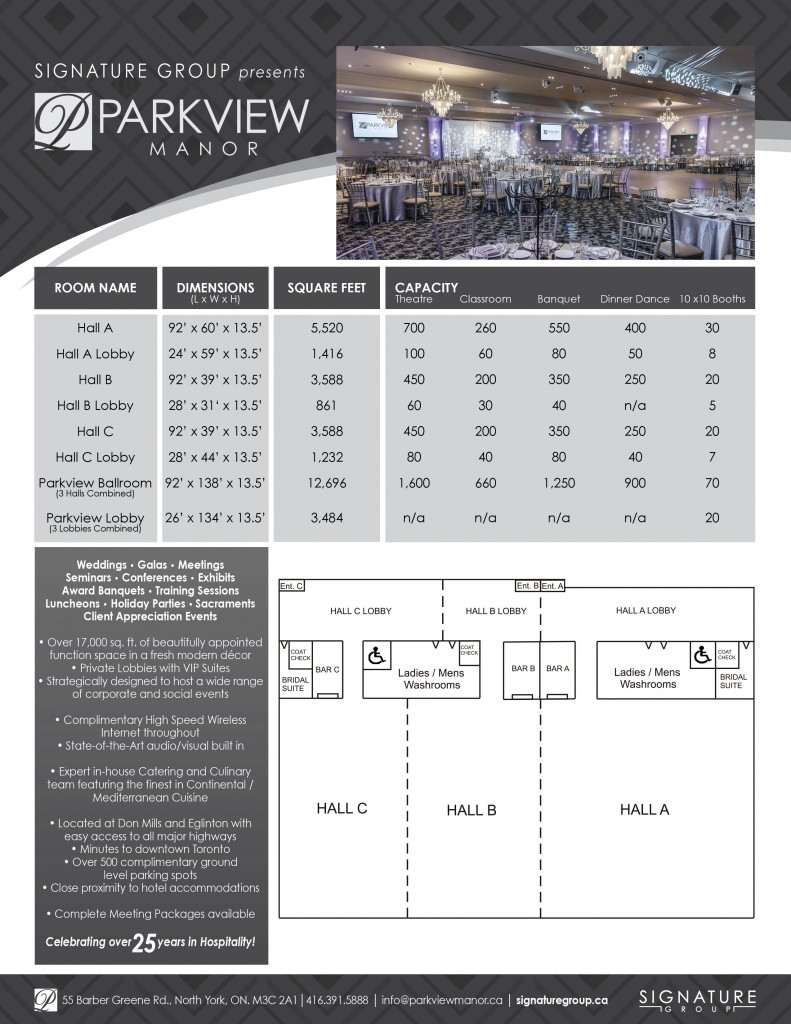 Parkview-Feature-Sheet